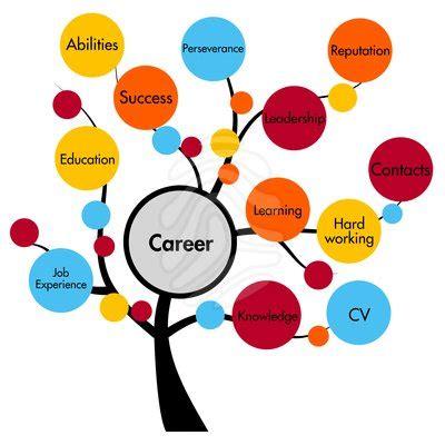 Graduate Program Chemical and Biomolecular Engineering